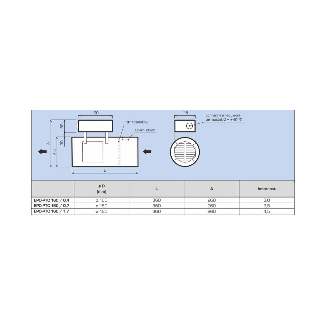 EPO-PTC160/0,4 Oro pašildytuvas, maks 0,4kW,